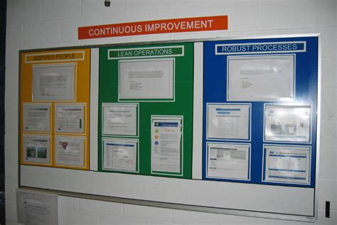 7 Best Images Of Lean Visual Management Exles Lean Visual Management Board Exles Lean Visual Management Board Template