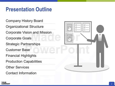 template for powerpoint outline company profile ppt editable powerpoint presentation