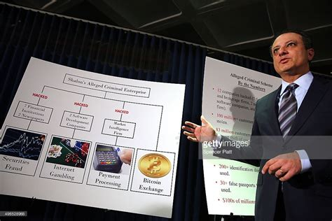 Southern District Of New York Search Us Attorney In Manhattan Announces Charges In Major Computer Hacking Cases Getty Images