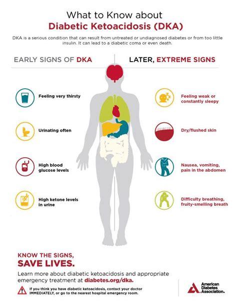 signs  diabetes ideas  pinterest symptoms