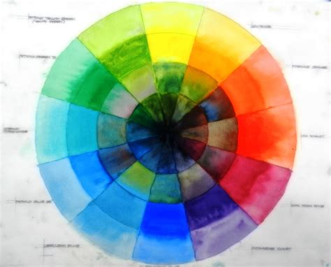 looking for a post on water color mixing charts wetcanvas