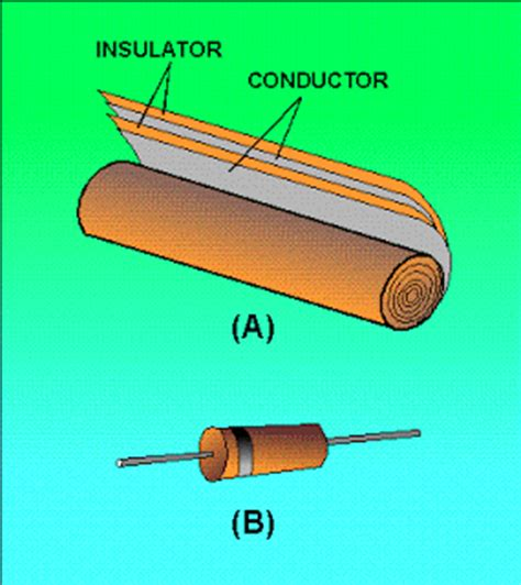 paper capacitor rating paper capacitor rating 28 images capacitor types honeybee paper in 022uf 200v guitar tone