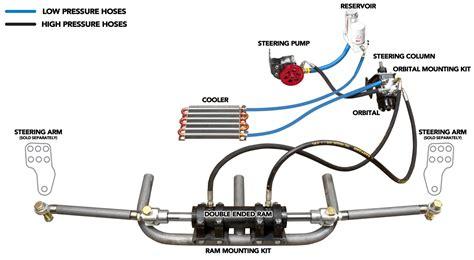 tacoma full hydraulic steering kit yotamasters
