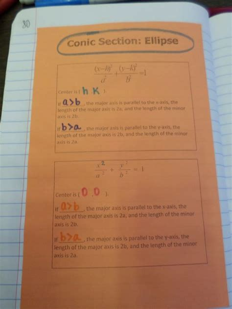 notes on conic sections conic section ellipse notes my interactive notebook