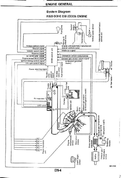 rb20det engine wiring diagram 28 images rb20 wiring