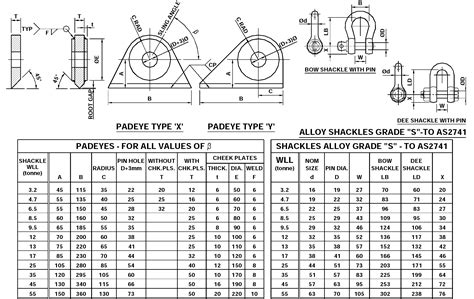 design criteria for lifting lugs standard lifting lug design pictures to pin on pinterest