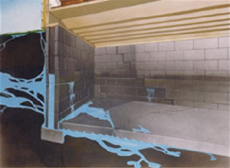 cost of refinishing basement foundation repair company patented products and services