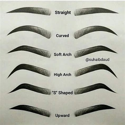 stylish eyebrows shapes for black women best 25 eyebrow shapes ideas on pinterest perfect