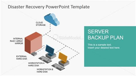 backup strategy template server backup plan powerpoint diagram slidemodel