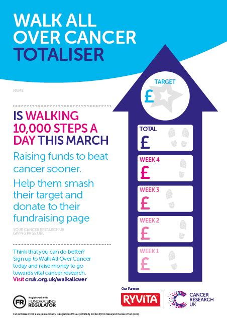 by walking and fundraising in the american cancer society making walk all over cancer fundraising ideas cancer research uk