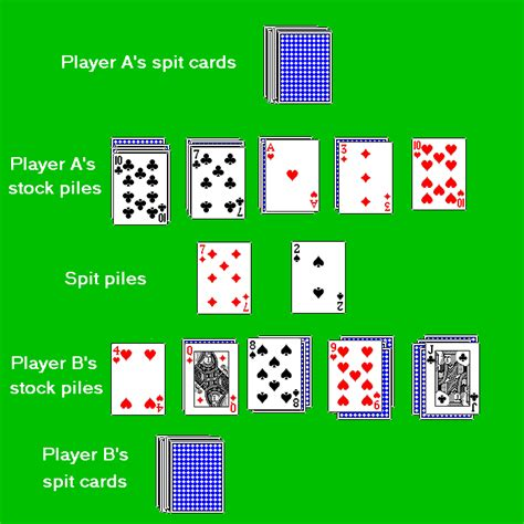 game rules layout rules of card games spit