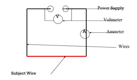 resistance cross sectional area resistivity of a wire diagram 29 wiring diagram images