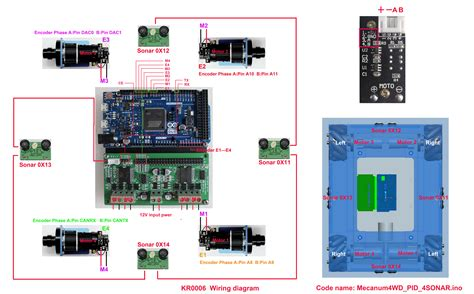 arduino rc car wiring diagram wiring diagrams wiring diagram