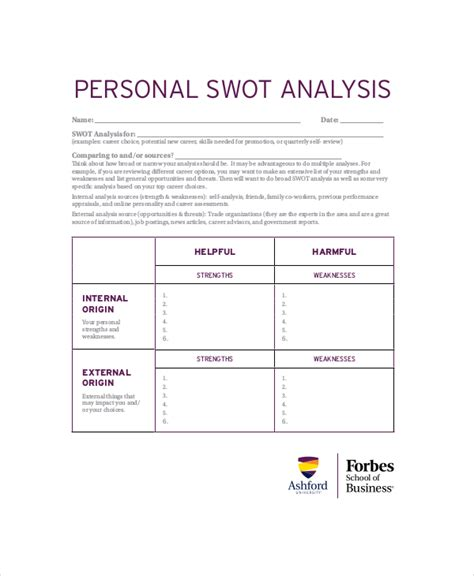 Personal Swot Analysis Exle 28 Images Swot Analysis Template 12 Free Word Pdf Ppt Psd Swot Sle Swot Analysis Ppt