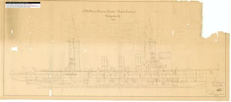Plans Home the dreadnought project