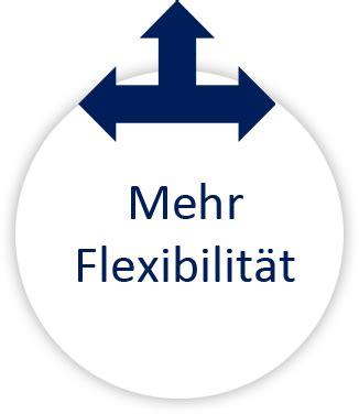 schweizer bank kredit ohne schufa schweizer kredit ohne schufa diskret und sicher creditsun