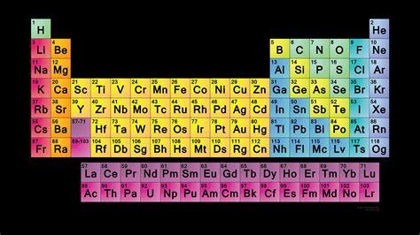 Simple Periodic Table by Simple Periodic Table Wallpaper Periodic Table Wallpaper