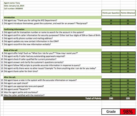 Call Center Scorecard Template Call Quality Scoring Templates Data Call Center Scorecard Template