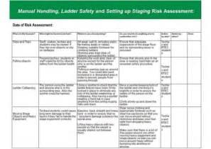 manual handling assessment form template 28 images sle