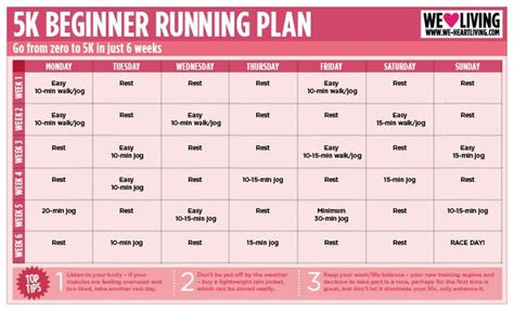 The To 5k Running Plan by Beginners 5k Plan Go From Zero To 5k In Just 6 Weeks