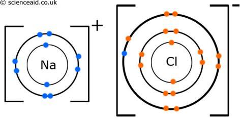 chlorine dot diagram sherilynkellylourealkim lesson 12