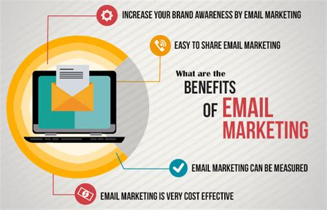 Email Marketing by Cheap Instagram