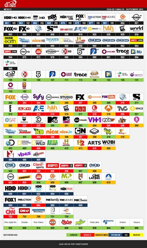 lista de canales dishlatino dish m 233 xico gu 237 a de canales septiembre 2015