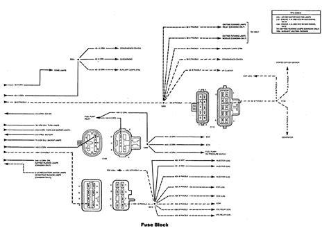 2003 Chevy Astro Fuse Box Diagram 2003 chevy astro fuse box wiring diagram for free