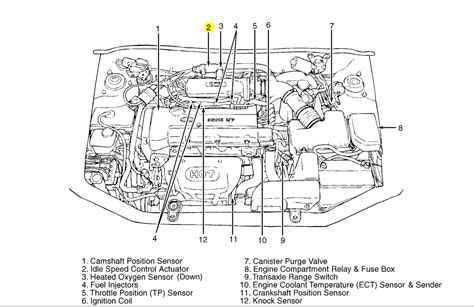 car engine manuals 2005 hyundai tucson security system my hyundai elantra when i start the engine first thing in the morning or if it hasn t been