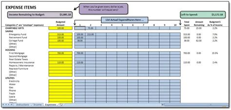Household Flow Spreadsheet by 17 Best Ideas About Budgeting Worksheets On