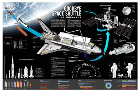 To Shuttle Or Not To Shuttlethat Is The Questions by New Us Space Shuttle Pics About Space