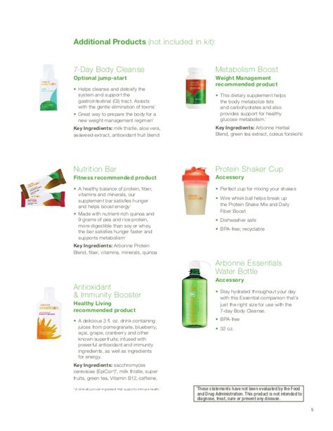 7 Day Cleanse Detox Arbonne by Arbonne Essentials 30 Day Feeling Fit Guide