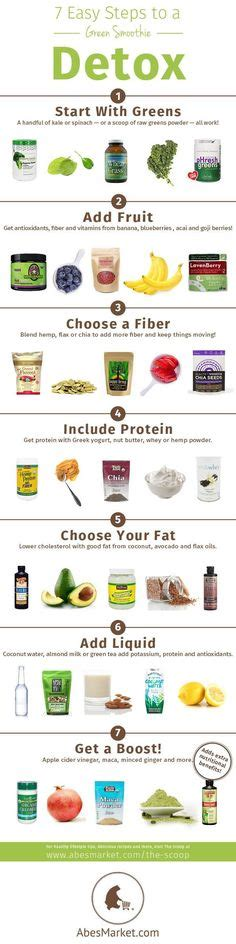 Detox Smoothie Plan Uk by Clean Meal Plans For Beginners Dietitian Protein