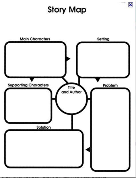 story mapping template 31 best story maps images on teaching ideas