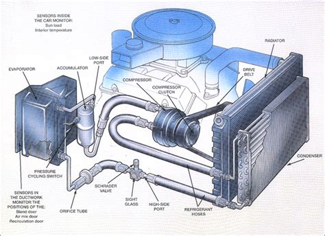 a c compressor ac compressor techchoice parts