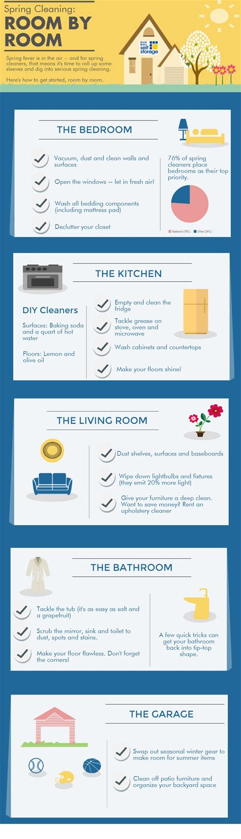 spring cleaning tips for bedroom spring cleaning a room by room checklist life storage blog