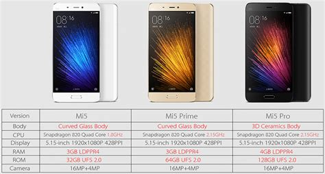 Mi 5 128gb buy xiaomi mi5 pro 4gb ram 128gb rom ceramic