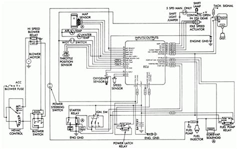 jeep wrangler wiring diagram wiring diagram and