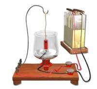 induction generator history faraday motor 1821 maglab