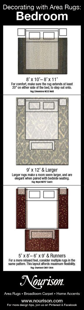 Bedroom Area Rug Size What Size Area Rug Do You Need For Your Bedroom Part Of Nourison S Decorating With Area Rugs