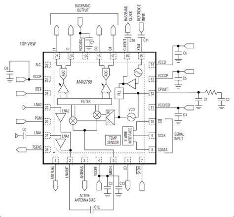 maxim vco integrated circuit 유니버설 gps 수신기 max2769