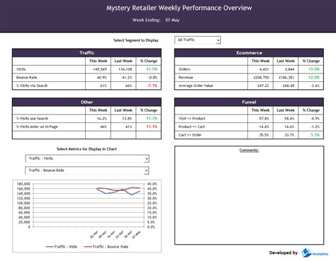 employee dashboard template free excel dashboard template excel