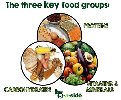 carbohydrates vitamins the footballer s diet what to eat 5 a side