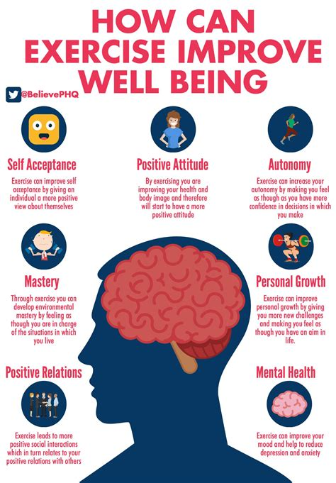 wellness feel good and improve your health msn health infographics unlocked 183 the uk s leading sports