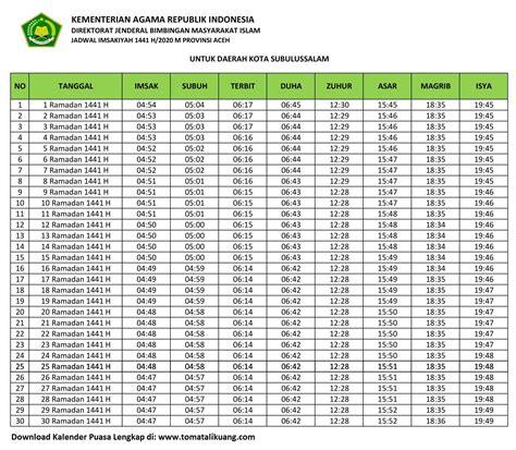 jadwal imsakiyah buka puasa kota subulussalam    kalender puasa ramadhan