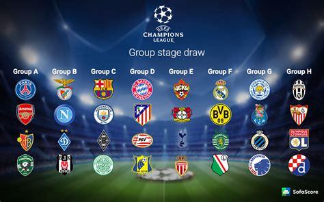 champions league groups drawn sofascore news