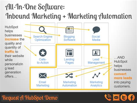 difference between inbound and outbound marketing outbrain blog