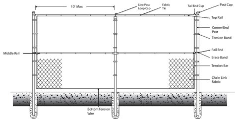 standard l post size plain chain link fence post sizes per sqm weight top