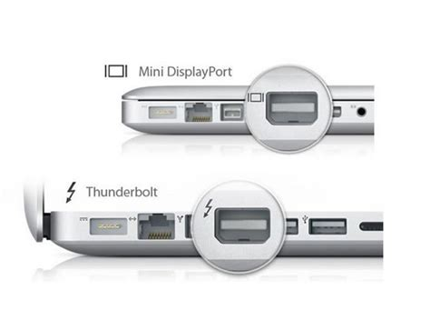 thunderbolt mini display thunderbolt mini displayport to dvi adapter the