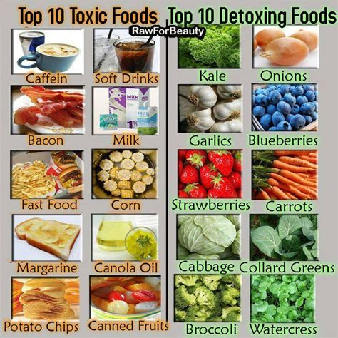 Food Detox For V by Healthy Foods Vs Unhealthy Foods Health
